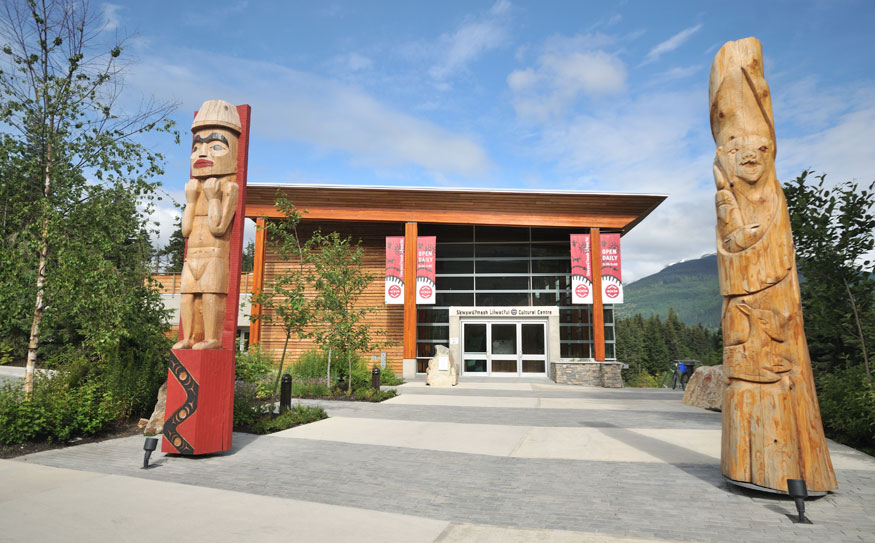 whistler museum and galleries