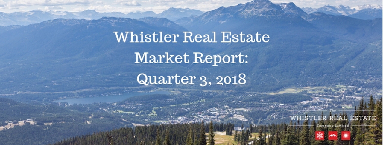 Whistler Real Estate Market Report: Quarter 3, 2018